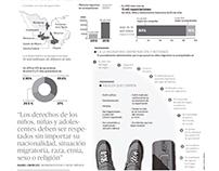 Menores robados hasta el 2015 en México