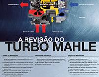 Poster XL para sistema de Turbos Mahle Metal Leve