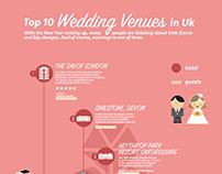 Top 10 Wedding Venues in UK