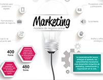 Infografía programa Marketing - SENA