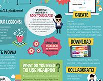 2014 I Infografia para Nearpod