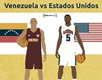 Infografía - Basket Vinotinto - desdelaplaza.com