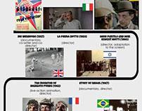 Infographic: Alberto Cavalcanti 1957-1982