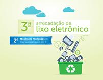 3ª Arrecadação de Lixo Eletrônico - Email Marketing
