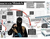 Bisagra infográfica sobre terrorismo en 1972 Muchic
