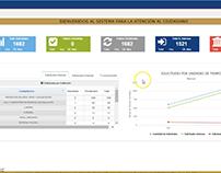 Aplicación para registro y control de las solicitudes