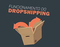 Infográfico - Funcionamento do DROPSHIPPING