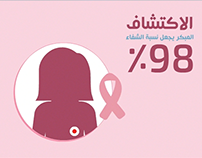 Cancer Awareness Infographic