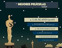Las mejores películas de la década - animación