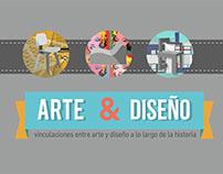 Historia del Diseño - Infografía Arte y Diseño