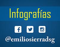 Infografías Sociedad Anticancerosa de Venezuela