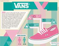 VANS infographic