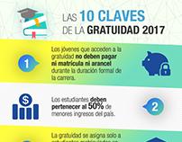 Infografías - Ediciones Especiales - Emol.com