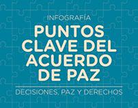 Infografías Acuerdo de Paz, Colombia 2016