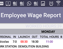 Employee Wage Report