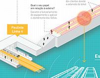 Infográfico Manutenção de Esteiras