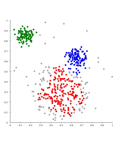Análisis Estadístico en IBM SPSS 23