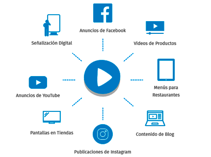 Videos Profesionales Para Facebook