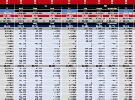 Creación y adaptación de planillas Excel