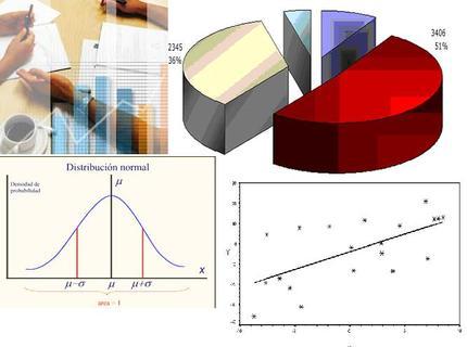 Análisis estadístico inferencial