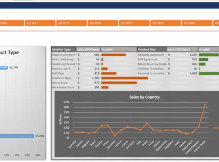 Planillas de Excel para Personas y Negocios