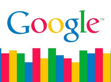 Publicidad en Google desde 25 USD en 2 días!