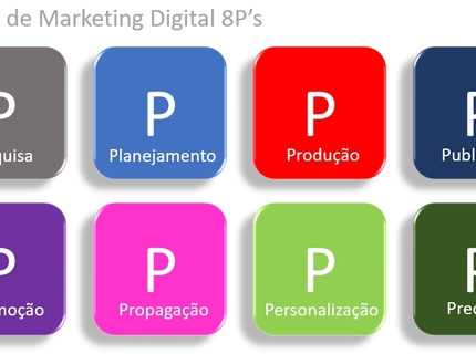 Plano de Marketing Digital 8ps