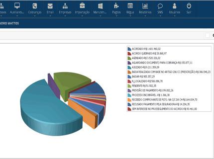Sistema de Cobranças 100% Web Asp Net e SQL Server