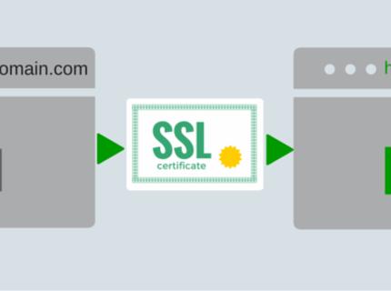 Instalação de Certificado SSL no seu site