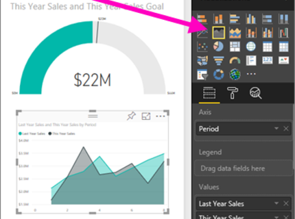 Dashboard Power BI - Modela tus datos