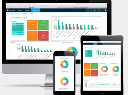 Dashboard para informes y reportes ejecutivos